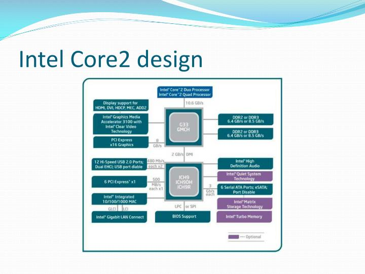 Intel Core2 design