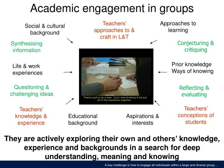 Academic engagement in groups