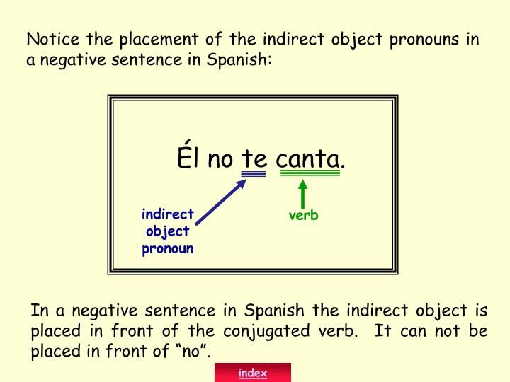 Notice the placement of the indirect object pronouns in a negative sentence in Spanish: