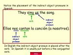 notice the placement of the indirect object pronouns in spanish1