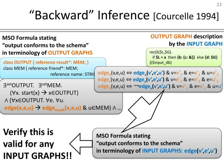 """Backward"" Inference"