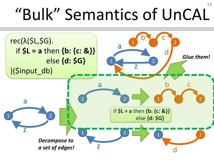 """Bulk"" Semantics of"