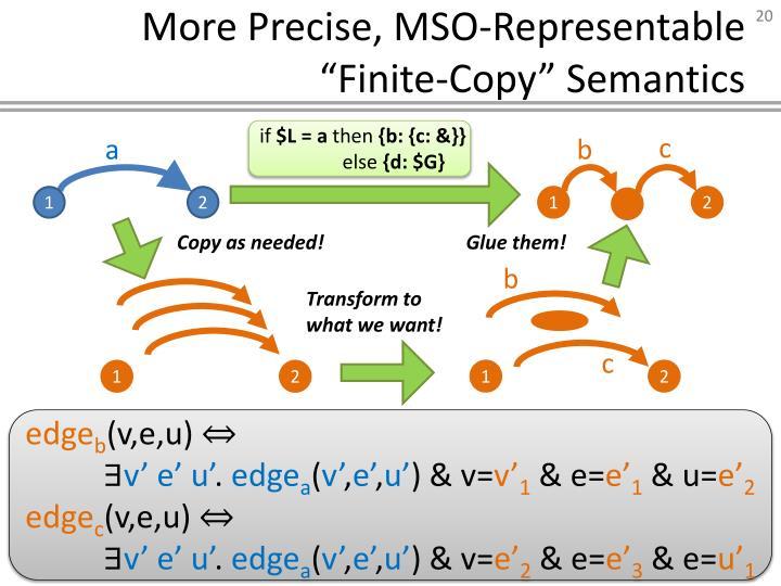 More Precise, MSO-