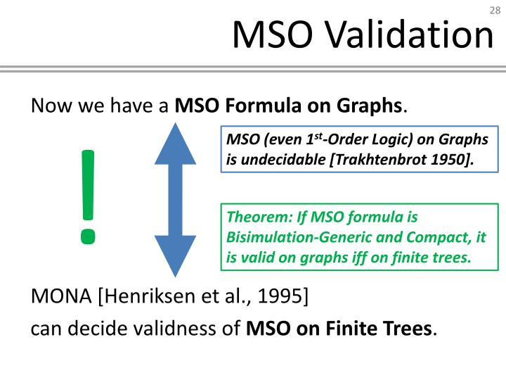 MSO Validation