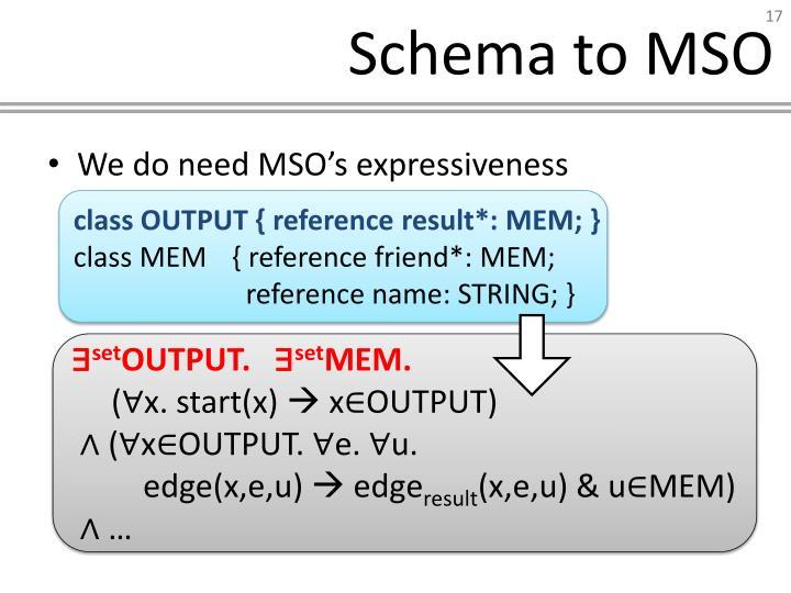 Schema to MSO