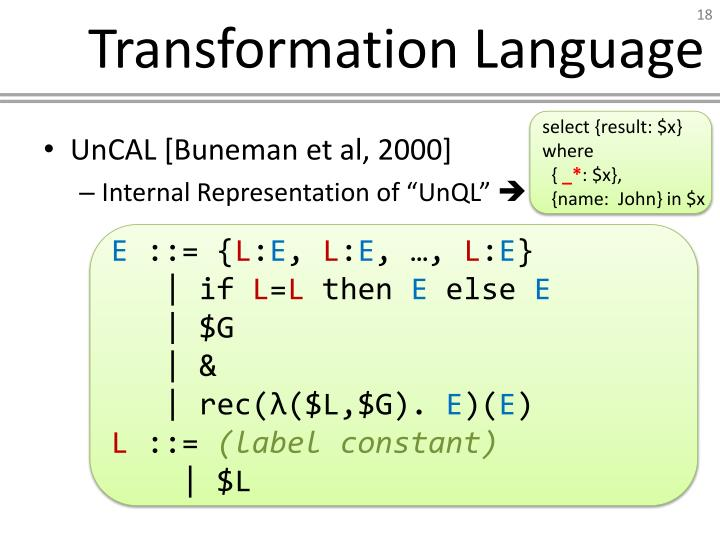 Transformation Language