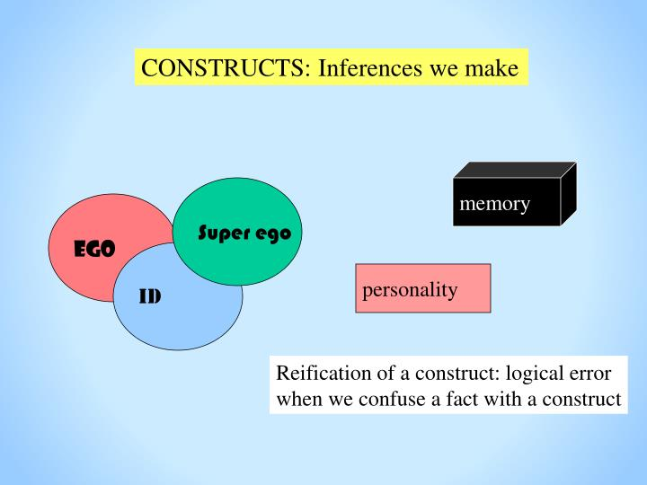CONSTRUCTS: Inferences we make