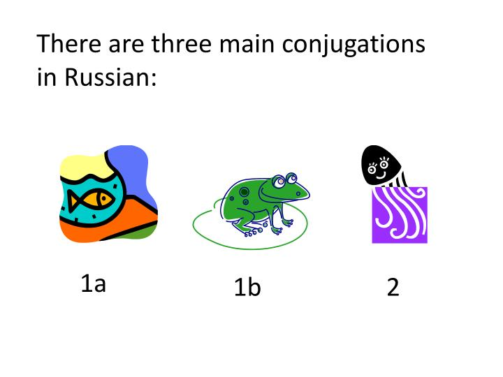 There are three main conjugations