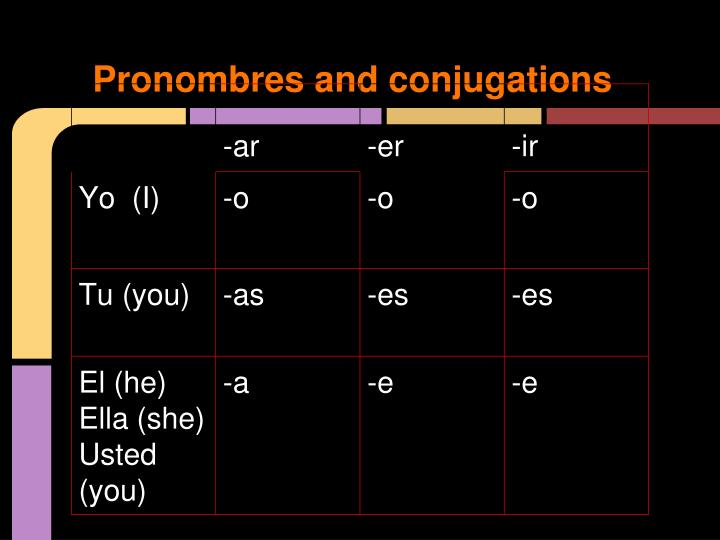 Pronombres and conjugations