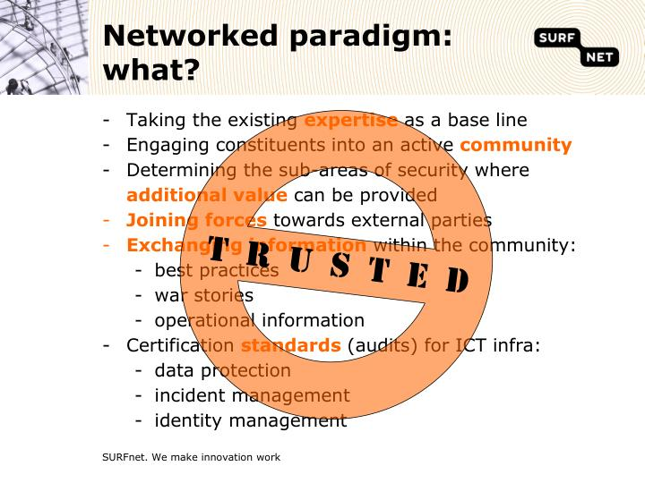Networked paradigm: what?