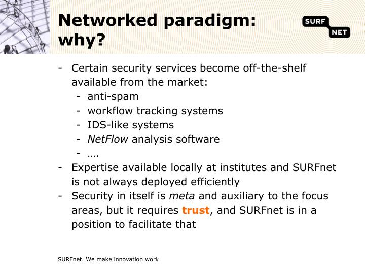 Networked paradigm: why?