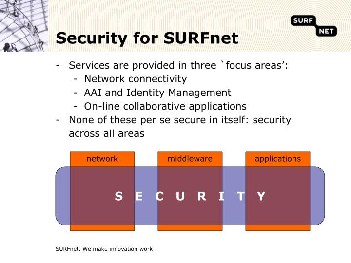 Security for SURFnet