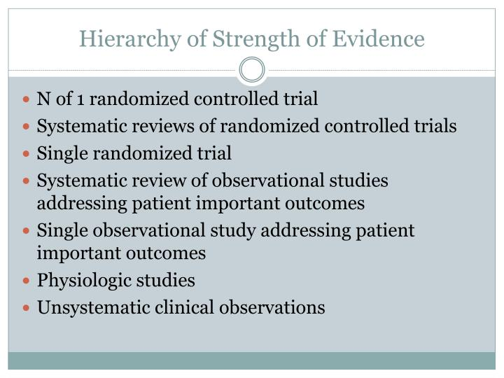 Hierarchy of strength of evidence