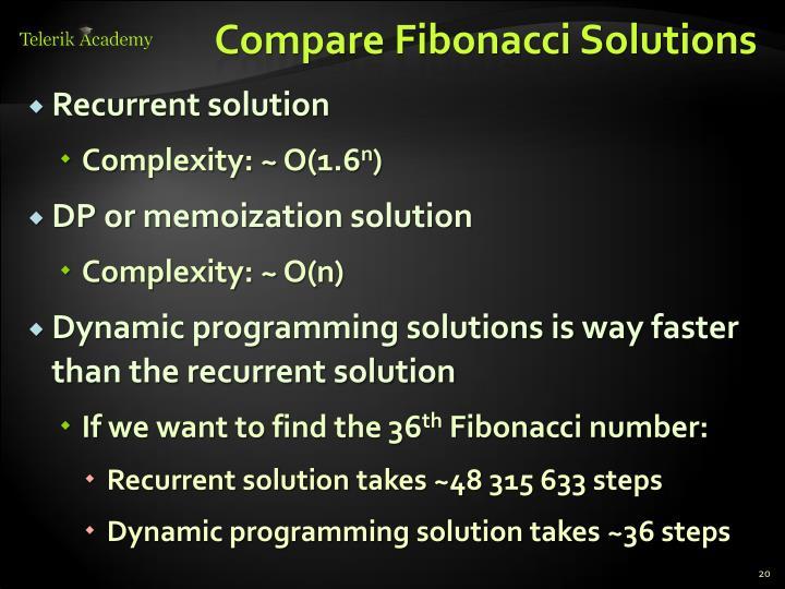 Compare Fibonacci Solutions
