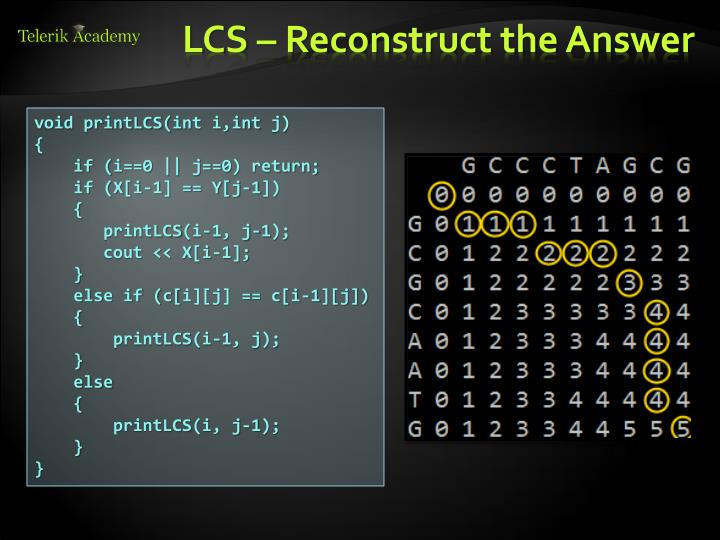 LCS – Reconstruct the Answer