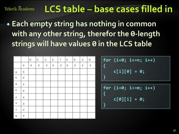 LCS table – base cases filled in