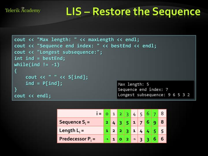 LIS – Restore the Sequence