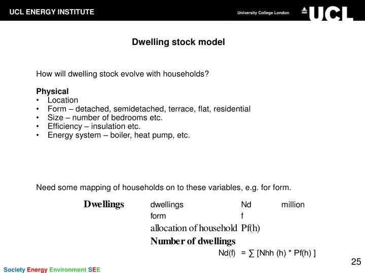 Dwelling stock model