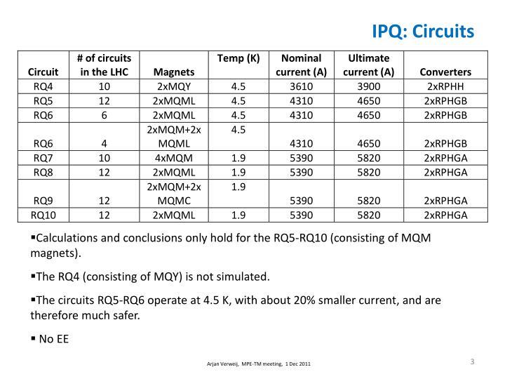 IPQ: Circuits