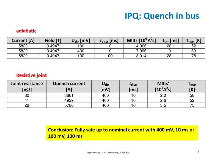 IPQ: Quench in bus