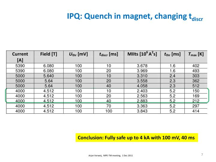 IPQ: Quench in magnet, changing
