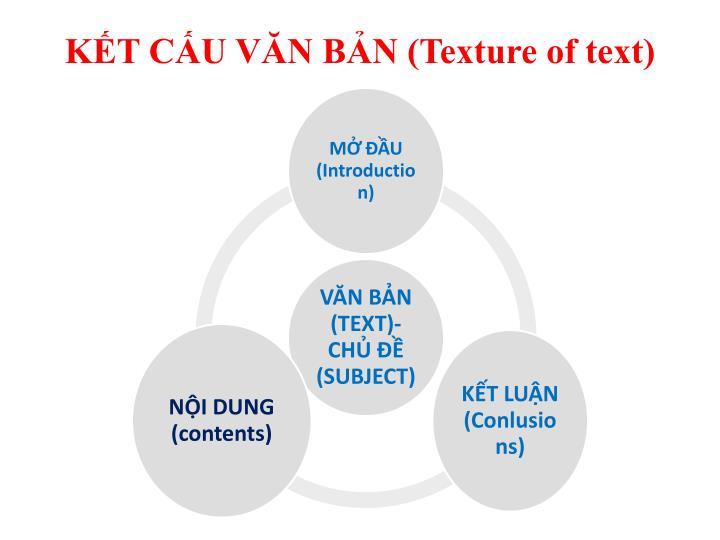 KẾT CẤU VĂN BẢN (Texture of text)