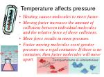 temperature affects pressure