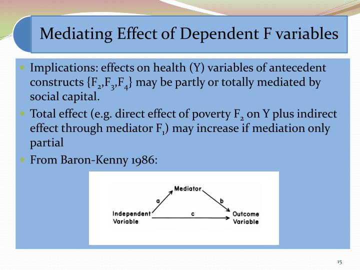 Implications: effects on health (Y) variables of antecedent constructs {F