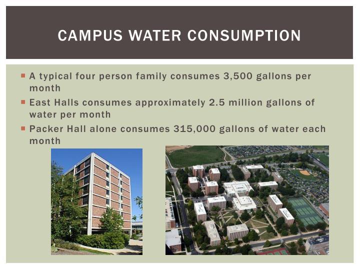 Campus water consumption