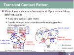 transient contact pattern2