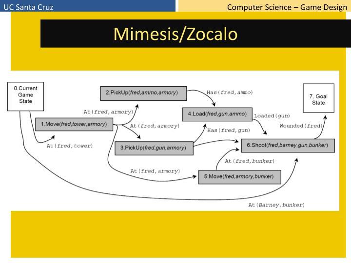 Mimesis/Zocalo