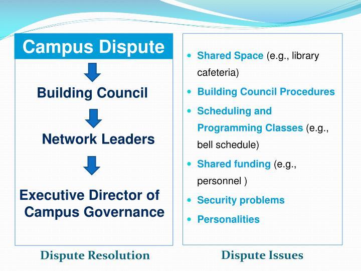 Campus Dispute