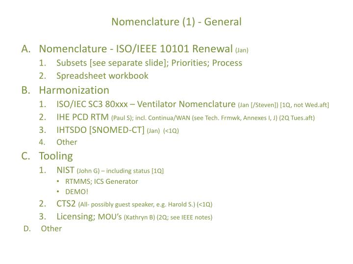 Nomenclature (1) - General