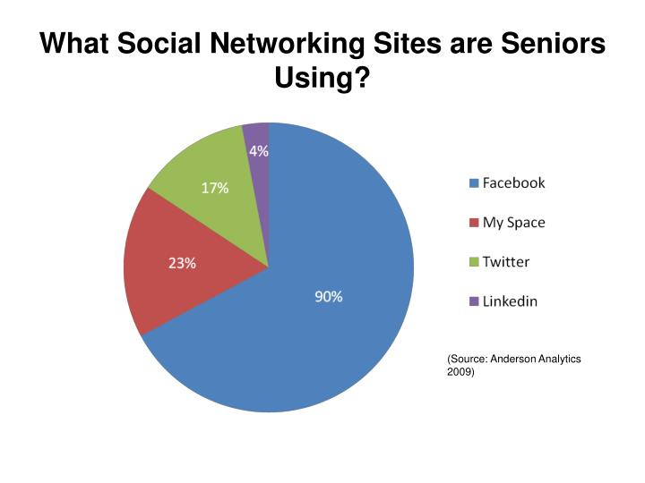 What Social Networking Sites are Seniors Using?