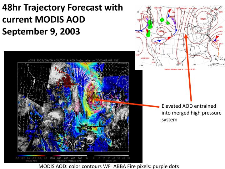 48hr Trajectory Forecast with current MODIS AOD