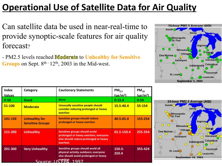 Operational Use of Satellite Data for Air Quality