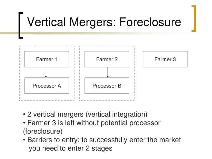 Vertical Mergers: Foreclosure