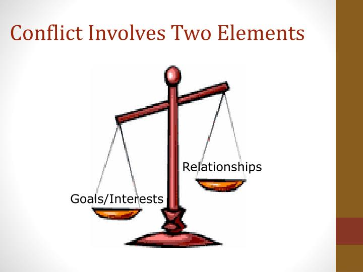 Conflict Involves Two Elements