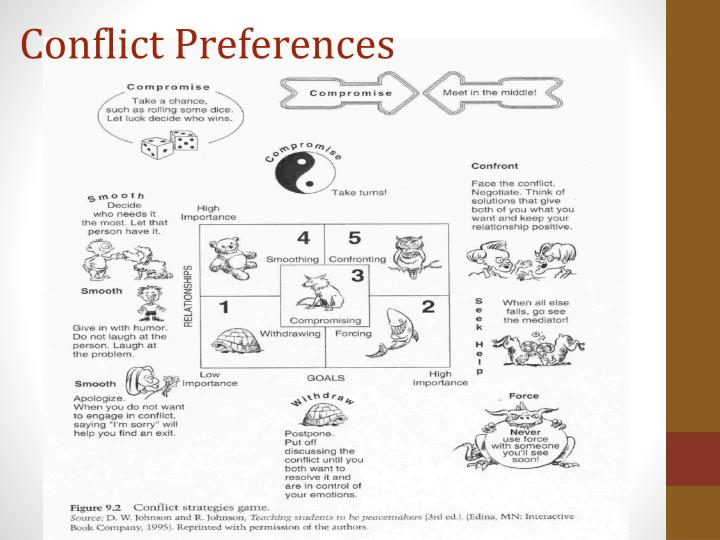 Conflict Preferences