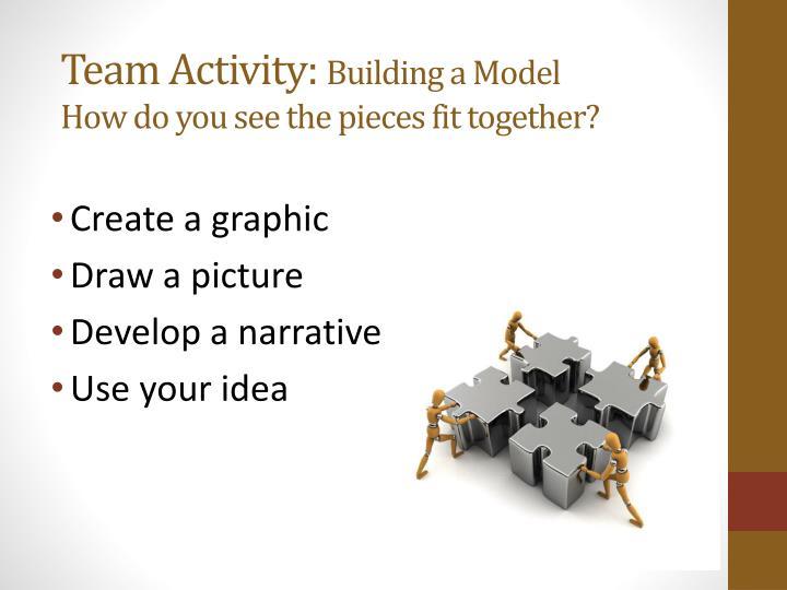 Team Activity: