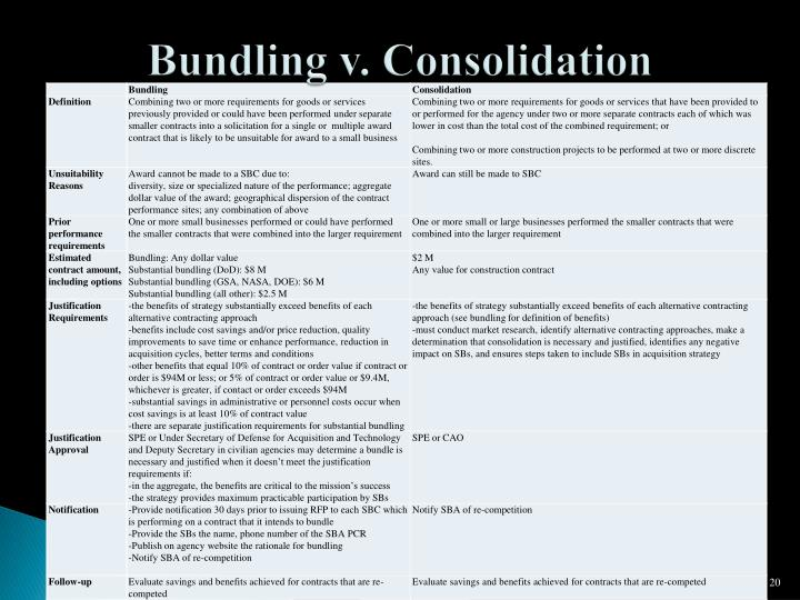 Bundling v. Consolidation
