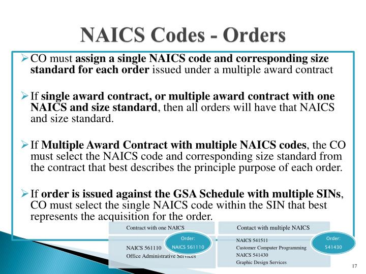 NAICS Codes - Orders