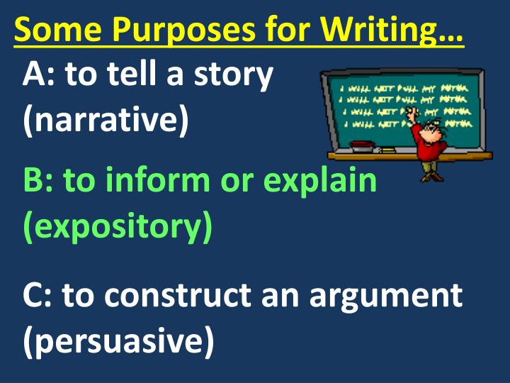 Some Purposes for Writing…