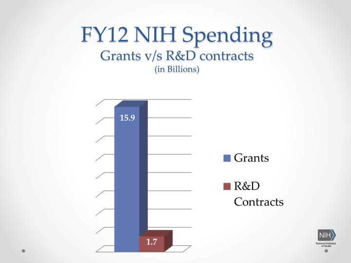 Fy12 nih spending grants v s r d contracts in billions