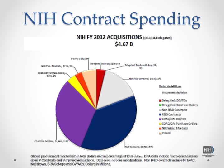NIH Contract
