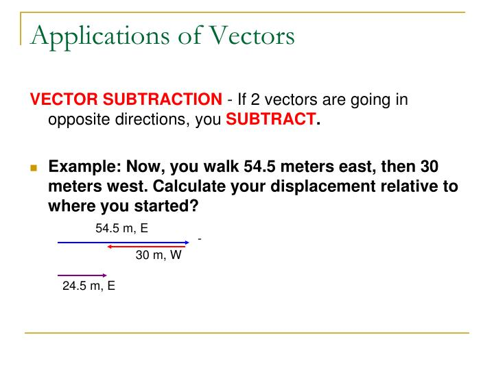Applications of Vectors