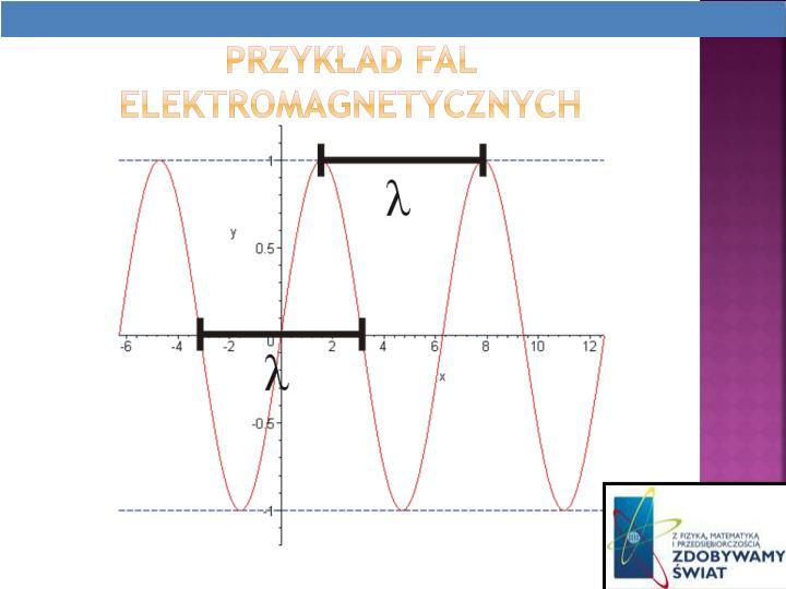Przykad fal elektromagnetycznych