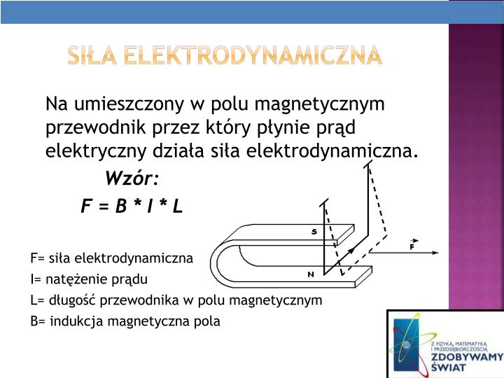Sia elektrodynamiczna