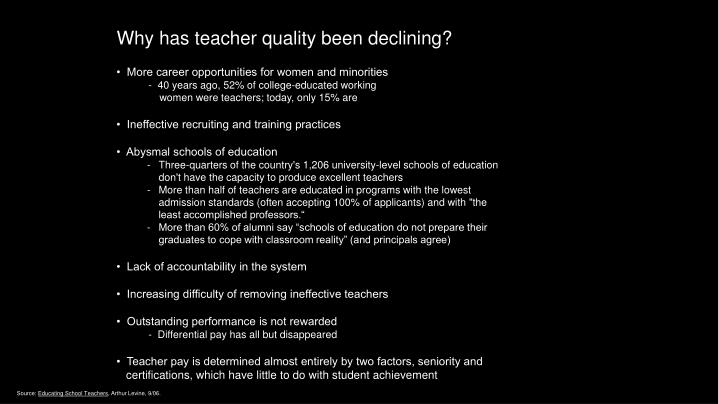 Why has teacher quality been declining?