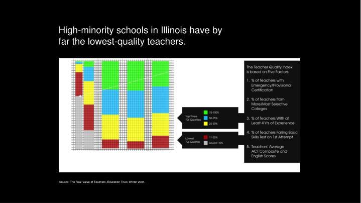 High-minority schools in Illinois have by far the lowest-quality teachers.
